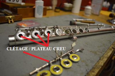 Atelier technique : mécanisme et entretien d'une flûte traversière Cletage