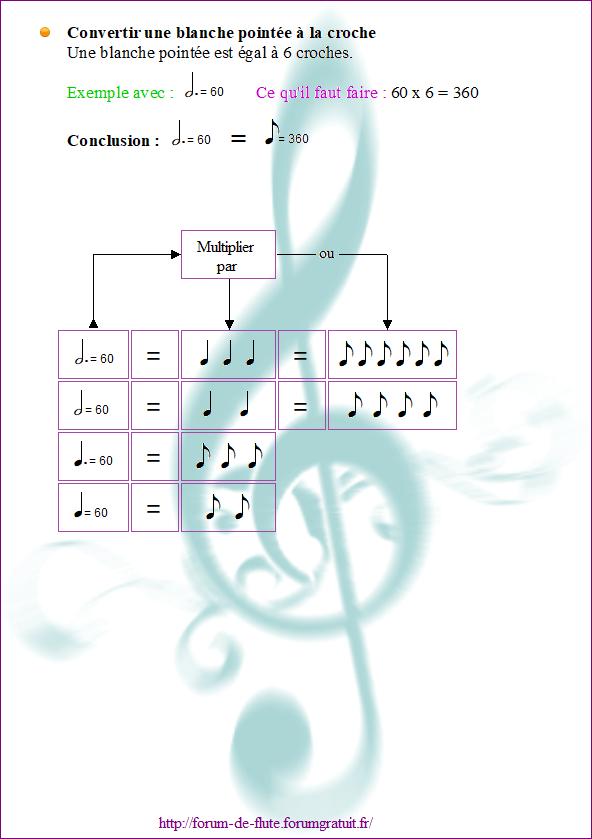 4) COMMENT CONVERTIR UN TEMPO Convertir-tempo3