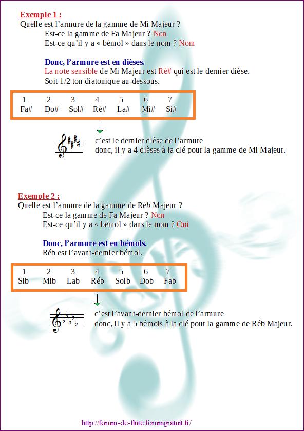 5) ENCHAINEMENT DES GAMMES Enchainement-des-gammes4