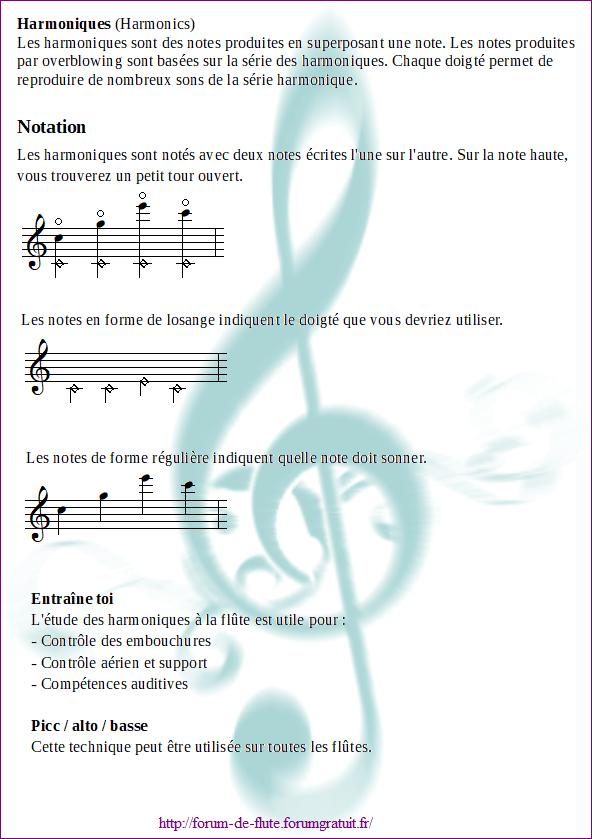 4) HARMONIQUE Harmonique1