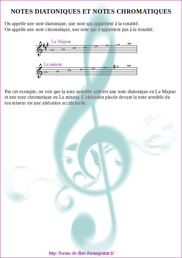 1) LE TON ET LE DEMI-TON Le_ton_et_le_demi-ton3