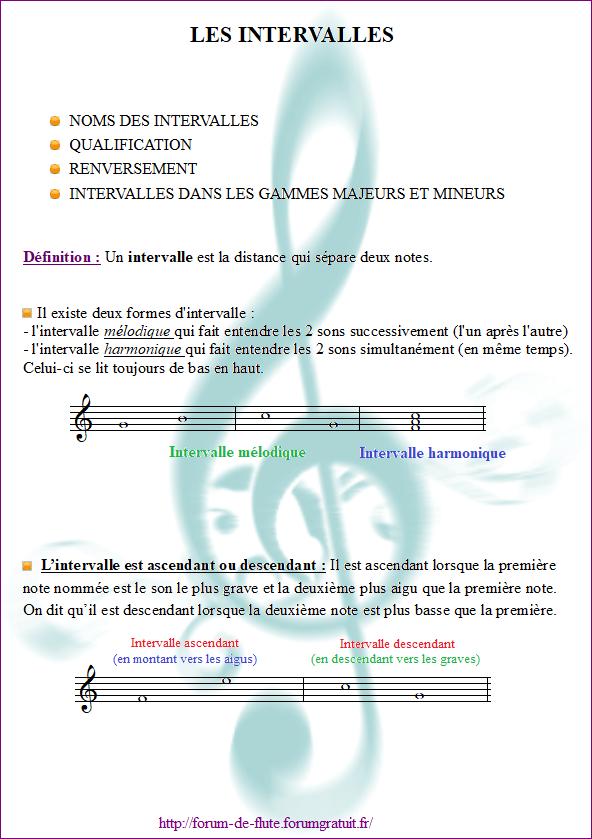 1) LES INTERVALLES Les_intervalles1