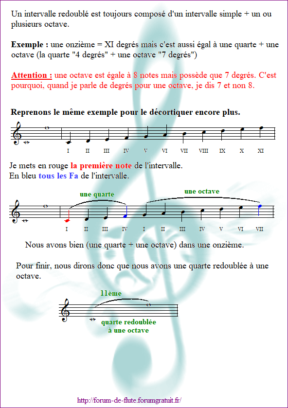 1) LES INTERVALLES Les_intervalles4