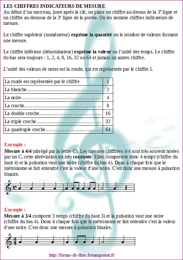 1) LA MESURE Mesure5
