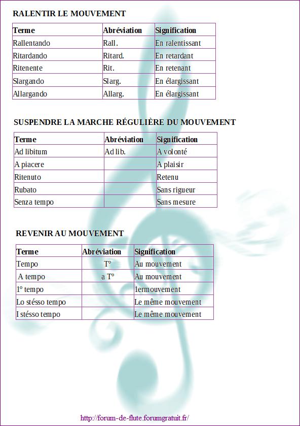 3) LE MOUVEMENT Mouvement4