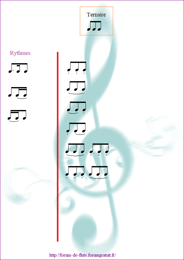 2) LE RYTHME Rythme6