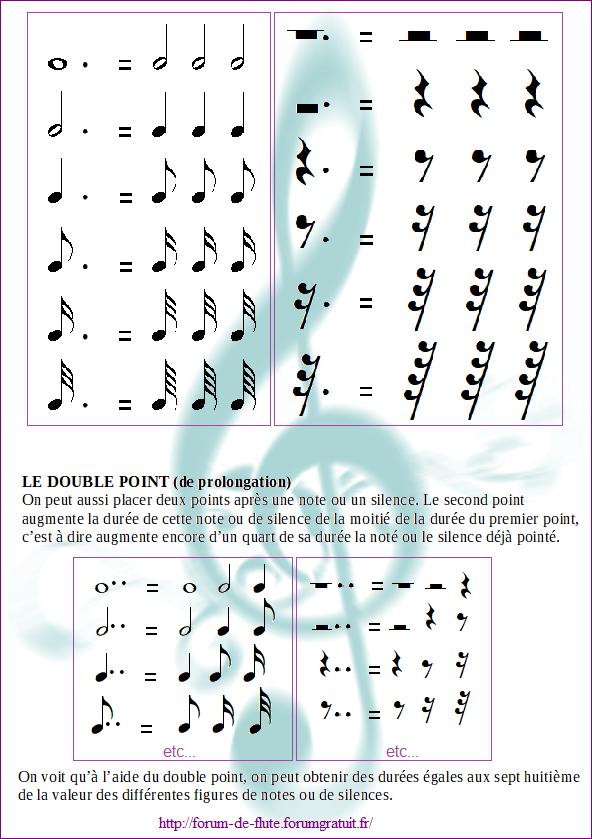 4) LES SIGNES COMPLÉMENTAIRES Signe-complementaire2