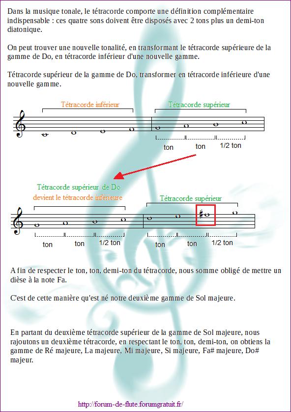 3) LA TONALITÉ Tonalite2